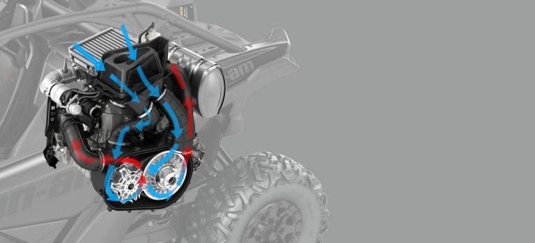 Maverick X3 MAX X rs Turbo R 2020 Price & Specs | Can-Am Off
